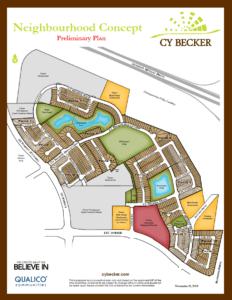 Community Map of Cy Becker